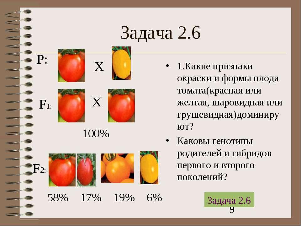 Задача 2.6 1.Какие признаки окраски и формы плода томата(красная или желтая, ...