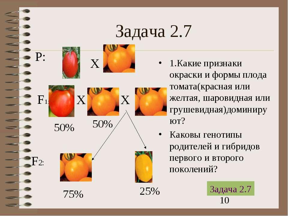 Задача 2.7 1.Какие признаки окраски и формы плода томата(красная или желтая, ...