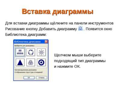 Вставка диаграммы Для вставки диаграммы щёлкните на панели инструментов Рисов...