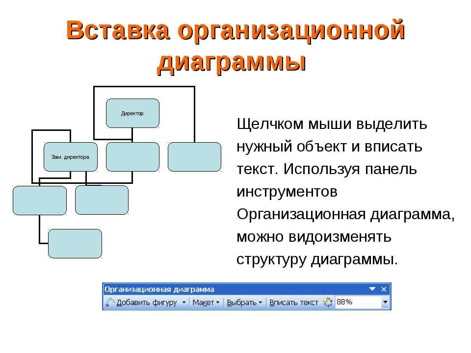 Вставка организационной диаграммы Щелчком мыши выделить нужный объект и вписа...