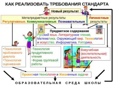 КАК РЕАЛИЗОВАТЬ ТРЕБОВАНИЯ СТАНДАРТА Метапредметные результаты Регулятивные. ...
