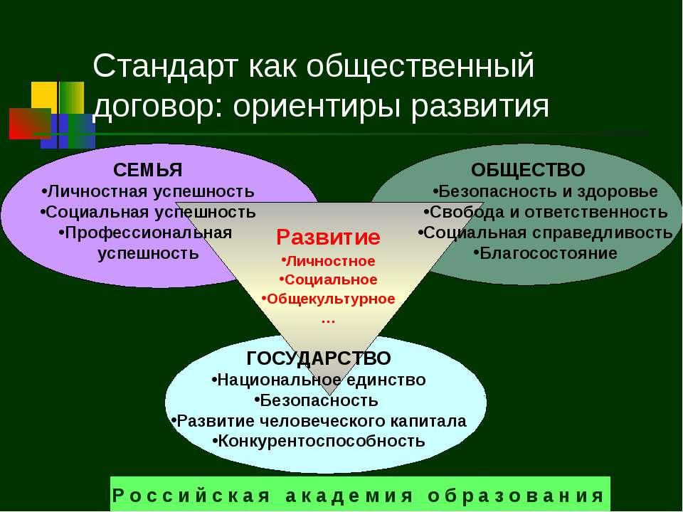 Стандарт как общественный договор: ориентиры развития Р о с с и й с к а я а к...