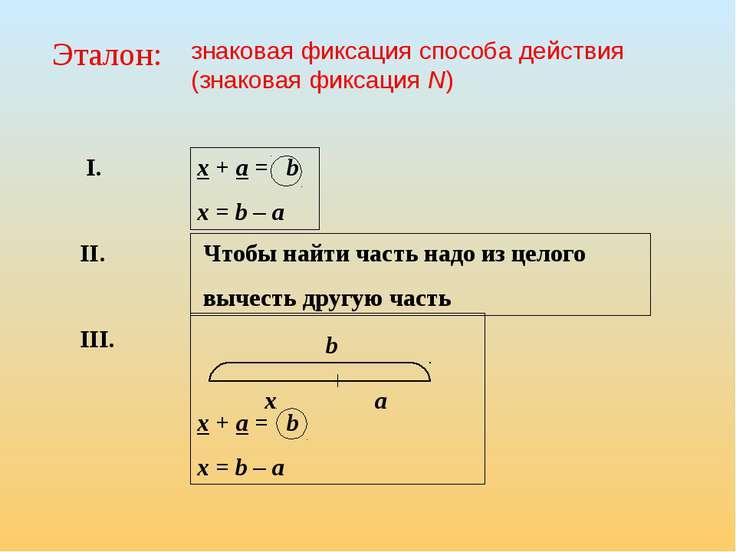 Эталон: x + а = b x = b – a Чтобы найти часть надо из целого вычесть другую ч...