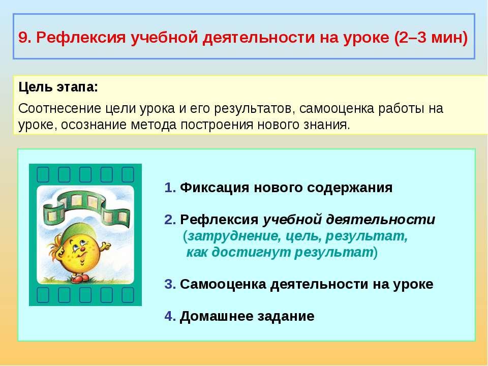 9. Рефлексия учебной деятельности на уроке (2–3 мин) Цель этапа: Соотнесение ...