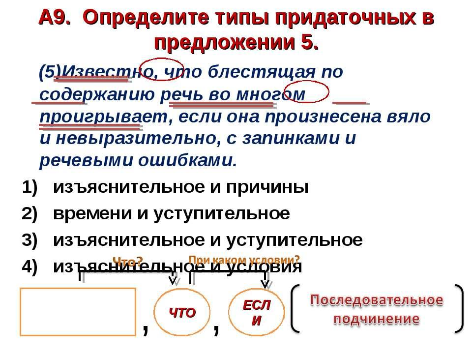 А9. Определите типы придаточных в предложении 5. (5)Известно, что блестящая ...