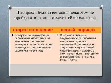II вопрос: «Если аттестация педагогом не пройдена или он не хочет её проходит...