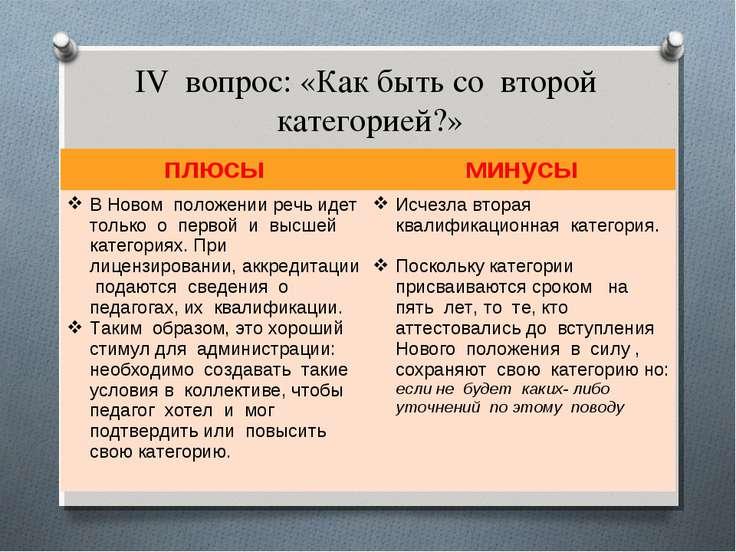 IV вопрос: «Как быть со второй категорией?» плюсы минусы В Новом положении ре...