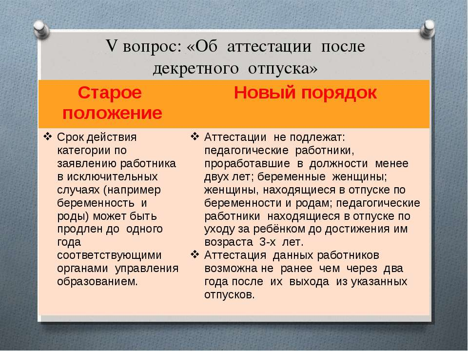 V вопрос: «Об аттестации после декретного отпуска» Старое положение Новый пор...