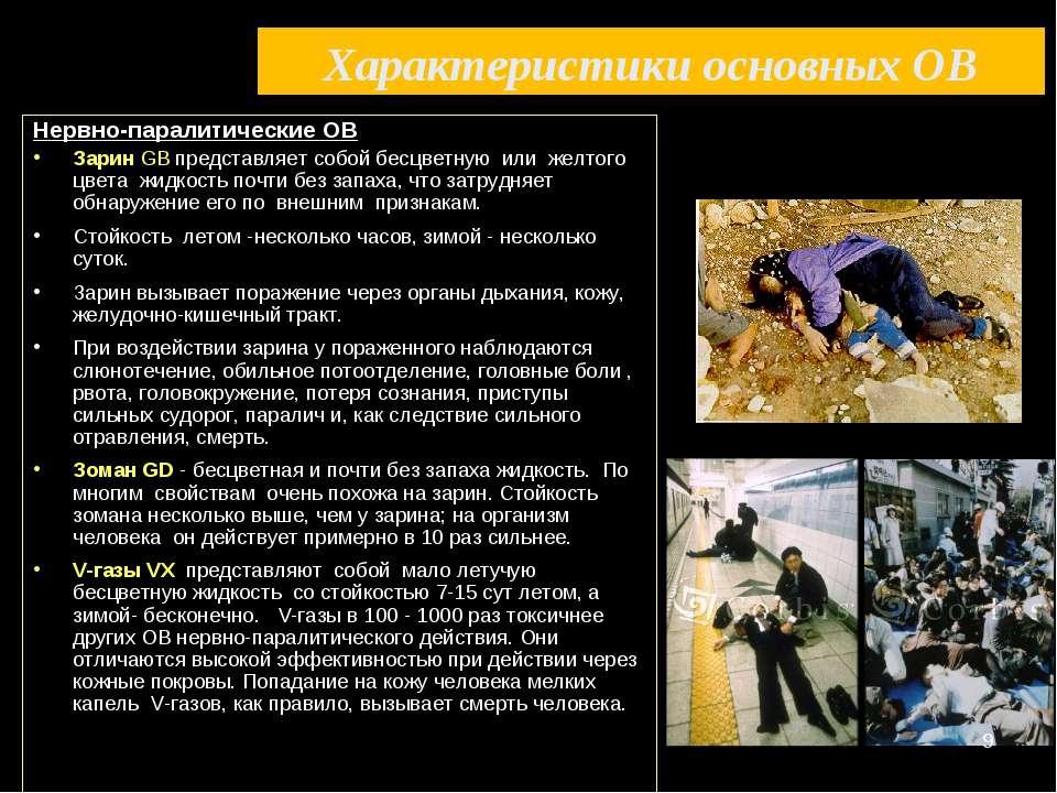 Характеристики основных ОВ Нервно-паралитические ОВ Зарин GB представляет соб...
