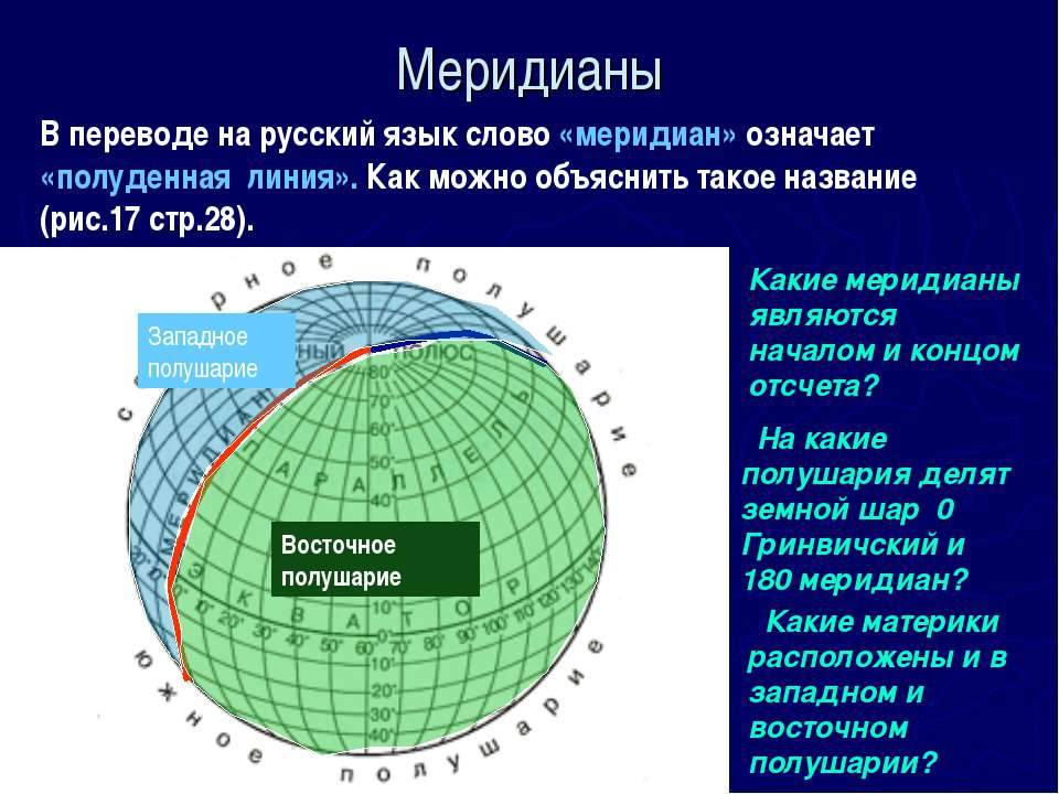 Меридианы В переводе на русский язык слово «меридиан» означает «полуденная ли...