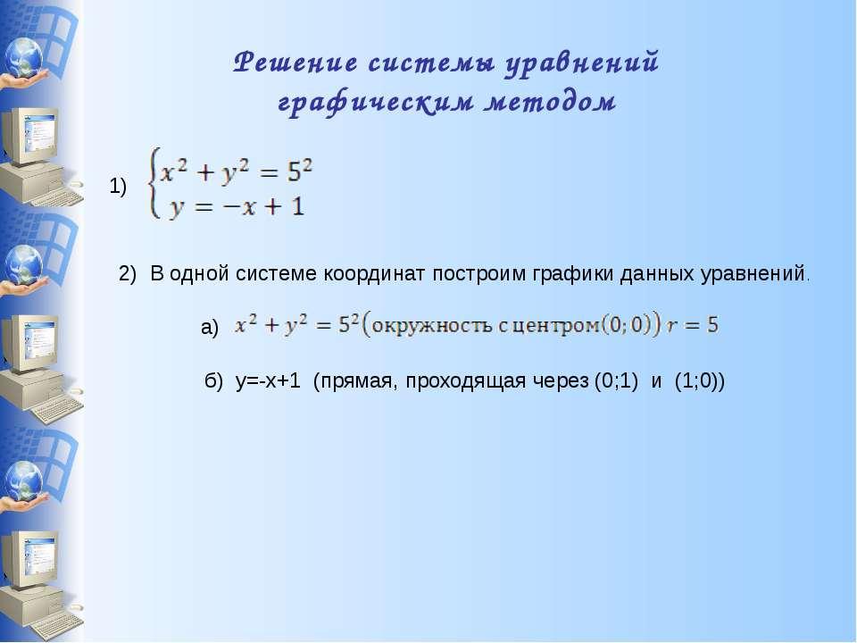 2) В одной системе координат построим графики данных уравнений. б) y=-x+1 (пр...