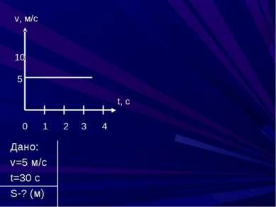 Дано: v=5 м/с t=30 c S-? (м) v, м/с 10 5 t, c 0 1 2 3 4