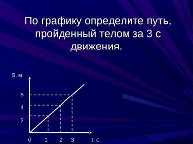 По графику определите путь, пройденный телом за 3 с движения. S, м 6 4 2 0 1 ...