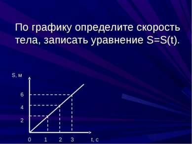 По графику определите скорость тела, записать уравнение S=S(t). S, м 6 4 2 0 ...