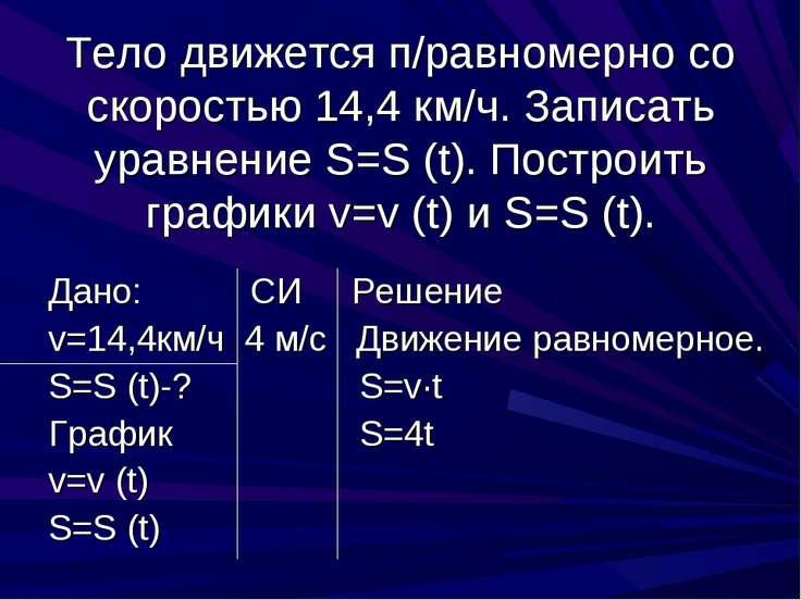 Тело движется п/равномерно со скоростью 14,4 км/ч. Записать уравнение S=S (t)...