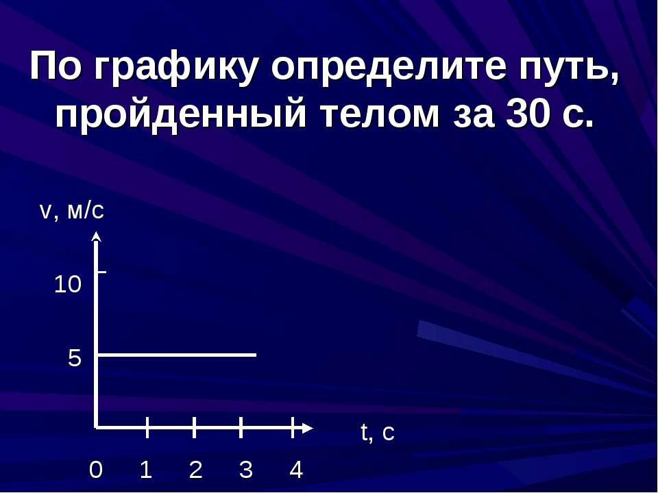 По графику определите путь, пройденный телом за 30 с. v, м/с 10 5 t, c 0 1 2 3 4