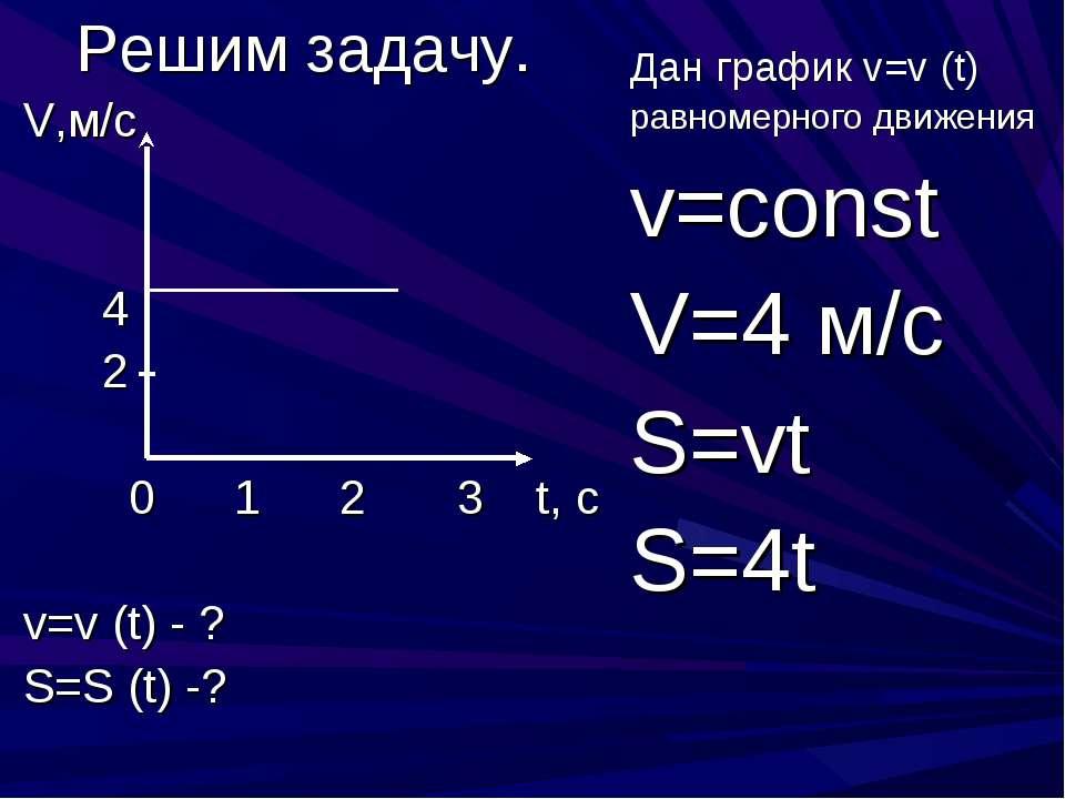 Решим задачу. V,м/с 4 2 0 1 2 3 t, c v=v (t) - ? S=S (t) -? Дан график v=v (t...