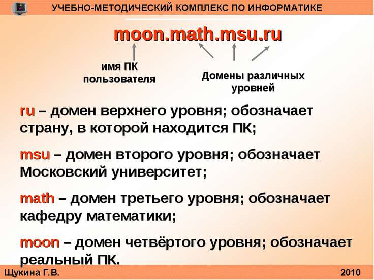 moon.math.msu.ru имя ПК пользователя Домены различных уровней ru – домен верх...