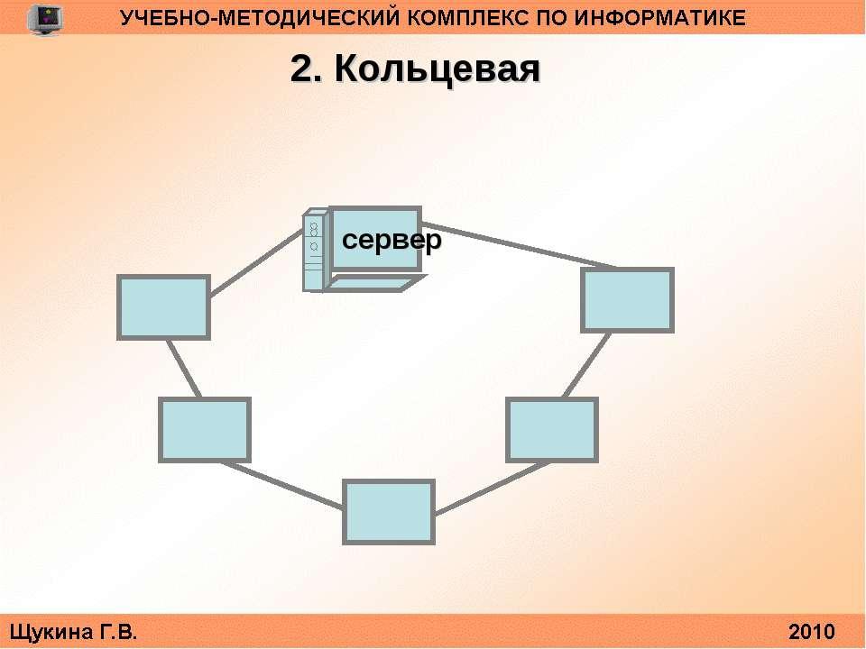 2. Кольцевая