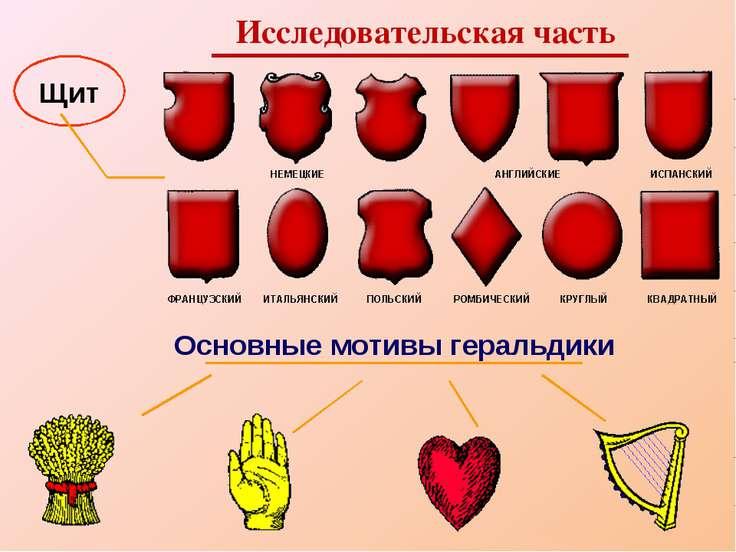 Исследовательская часть Основные мотивы геральдики Щит