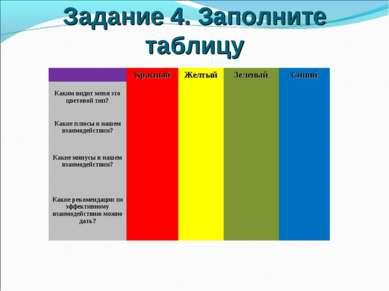 Задание 4. Заполните таблицу Красный Желтый Зеленый Синий Каким видит меня эт...