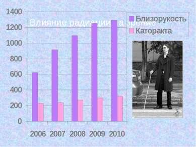 Влияние радиации на зрение