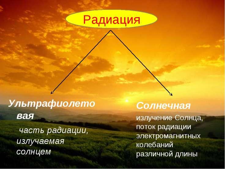 Ультрафиолетовая часть радиации, излучаемая солнцем Солнечная излучение Солнц...
