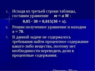 Исходя из третьей строки таблицы, составим уравнение m = a M : 0,05 · 30 = 0,...