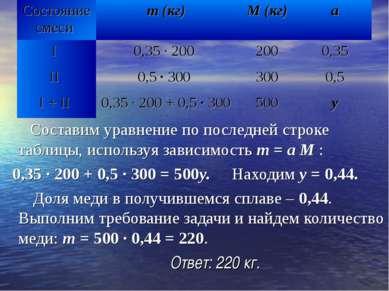 Составим уравнение по последней строке таблицы, используя зависимость m = a M...