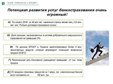 Потенциал развития услуг банкострахования очень огромный! А) На начало 2010г....