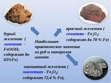 Наибольшее практическое значение из руд и минералов име...