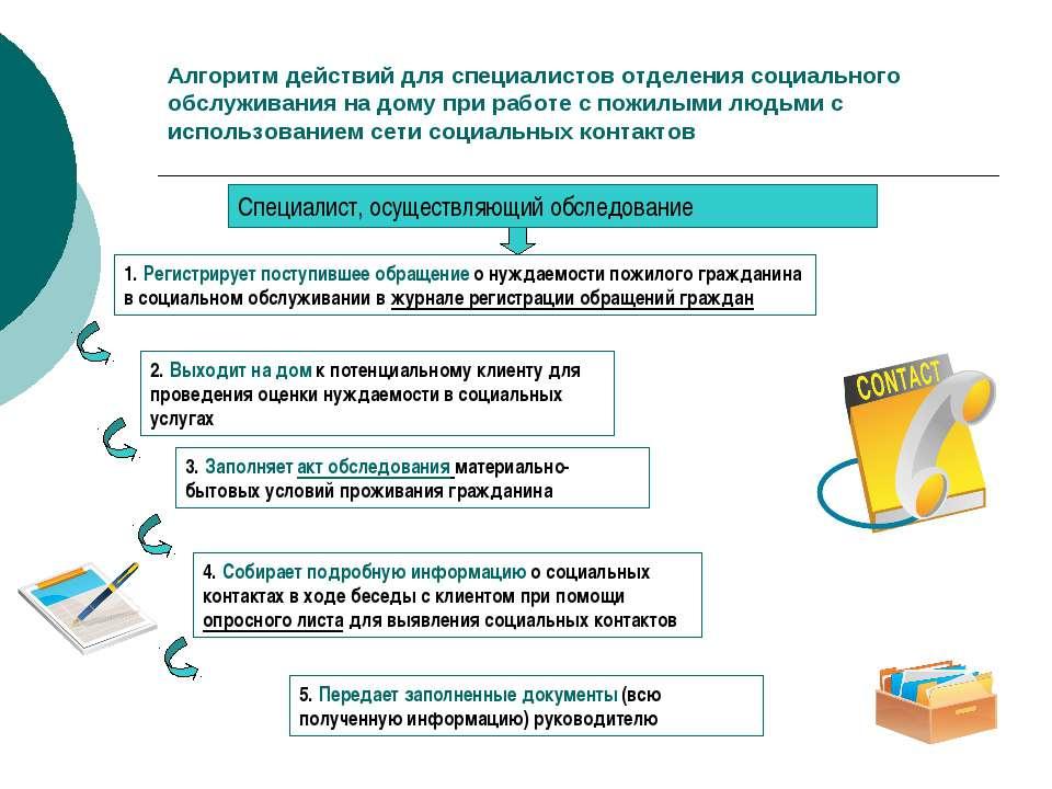 Алгоритм действий для специалистов отделения социального обслуживания на дому...
