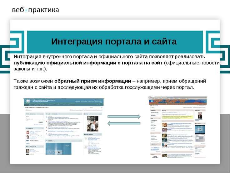 Интеграция портала и сайта Интеграция внутреннего портала и официального сайт...