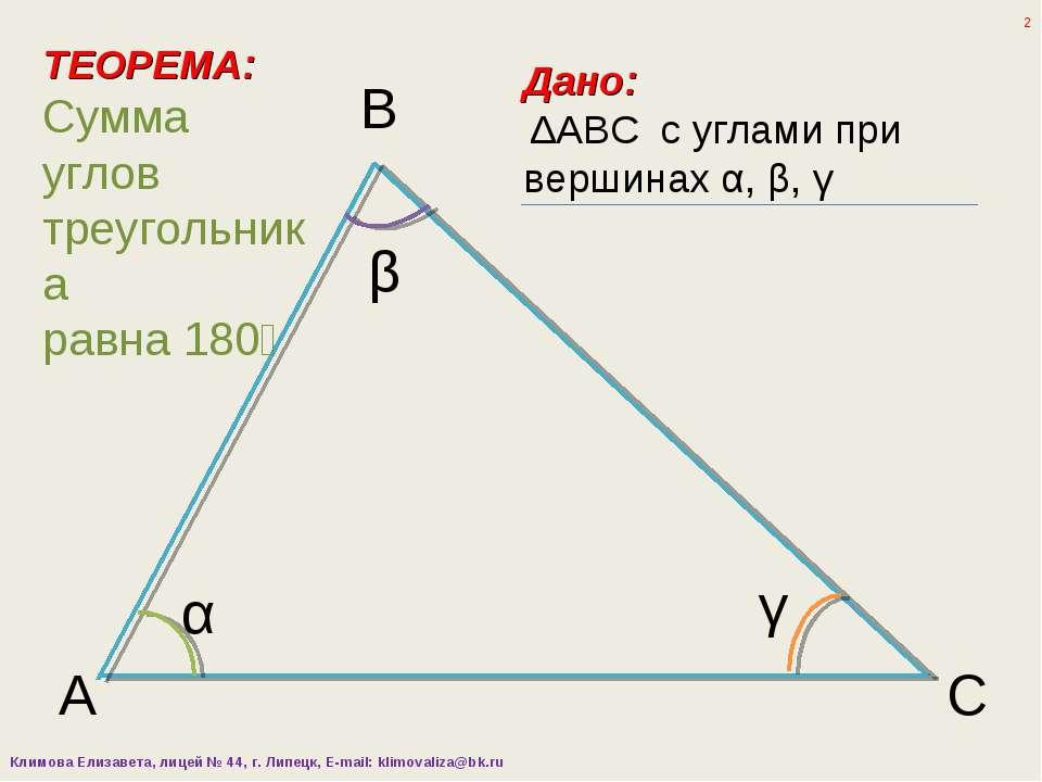 α β γ A B C Дано: ∆ABC с углами при вершинах α, β, γ ТЕОРЕМА: Сумма углов тре...