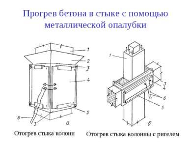 Прогрев бетона в стыке с помощью металлической опалубки Отогрев стыка колонн ...