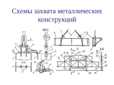 Схемы захвата металлических конструкций