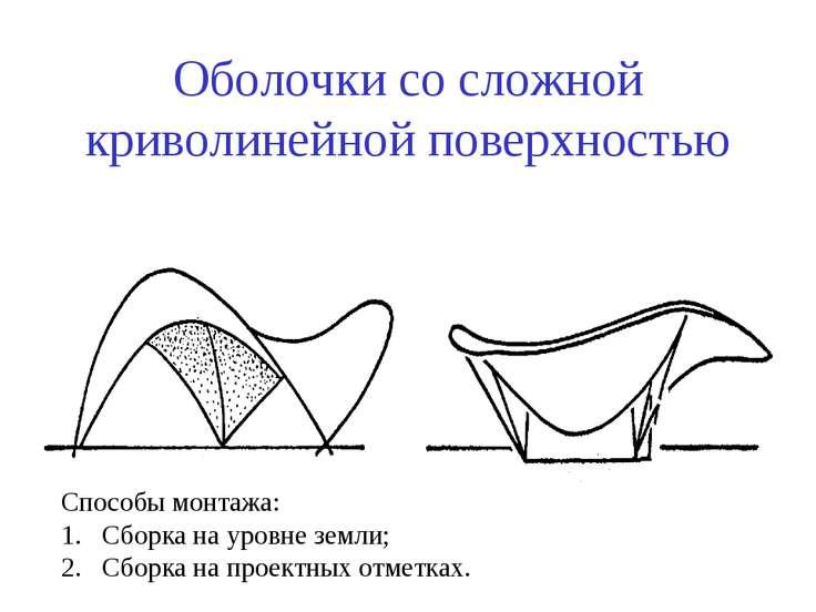 Оболочки со сложной криволинейной поверхностью Способы монтажа: Сборка на уро...