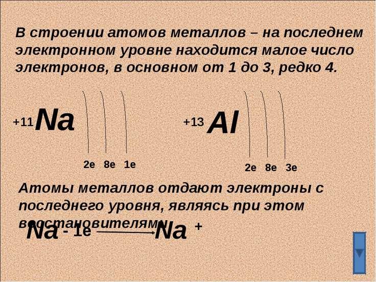 В строении атомов металлов – на последнем электронном уровне находится малое ...