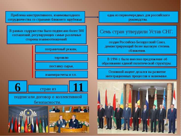 Проблема конструктивного, взаимовыгодного сотрудничества со странами ближнего...