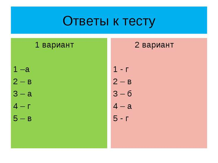 Ответы к тесту 1 вариант 1 –а 2 – в 3 – а 4 – г 5 – в 2 вариант 1 - г 2 – в 3...