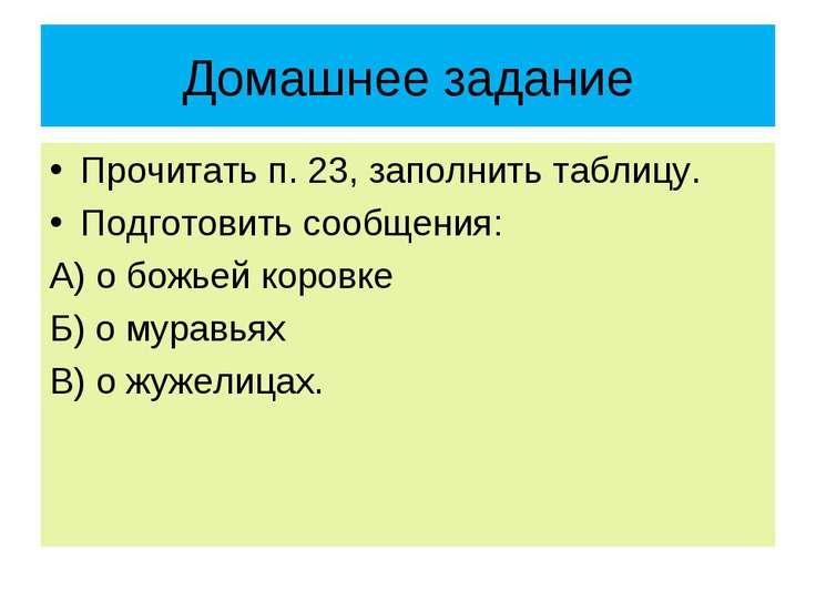 Домашнее задание Прочитать п. 23, заполнить таблицу. Подготовить сообщения: А...
