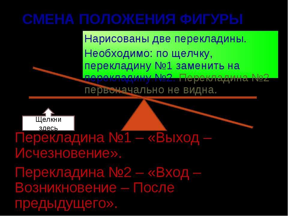 Перекладина №1 – «Выход – Исчезновение». Перекладина №2 – «Вход – Возникновен...