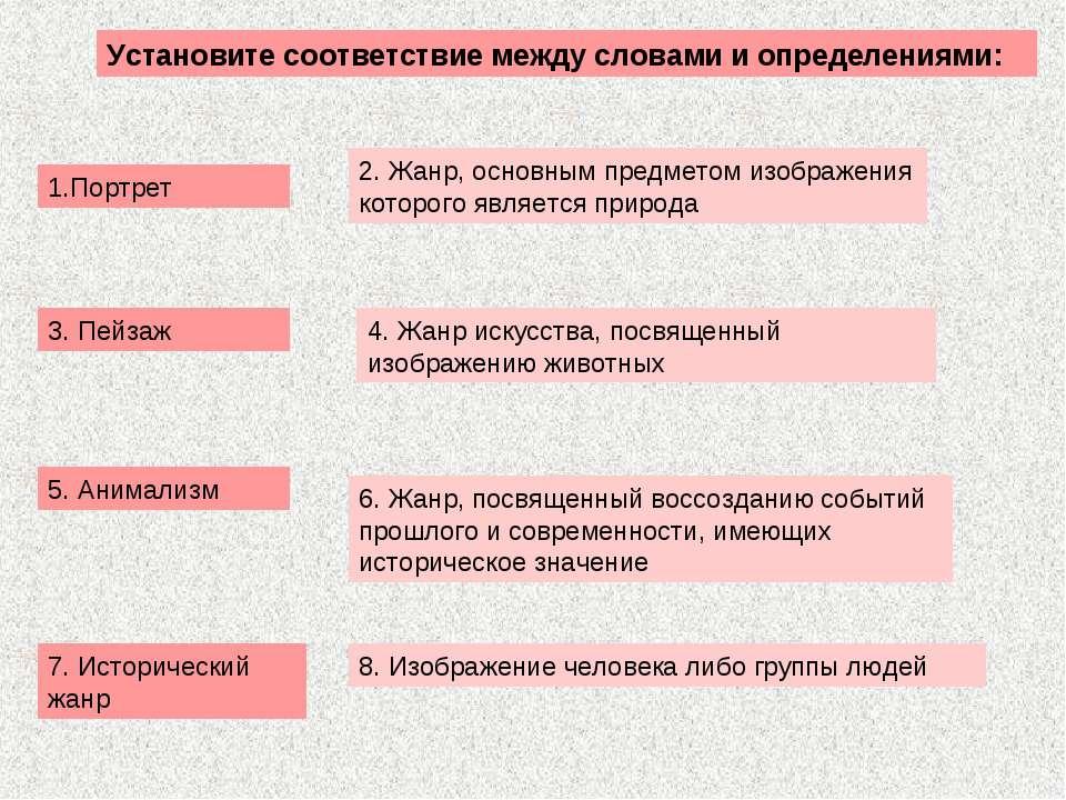 Установите соответствие между словами и определениями: 1.Портрет 3. Пейзаж 5....