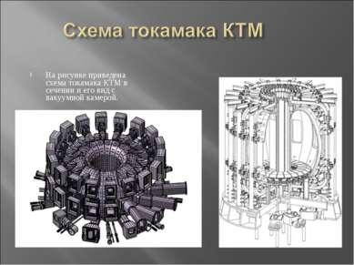 На рисунке приведена схема токамака КТМ в сечении и его вид с вакуумной камерой.