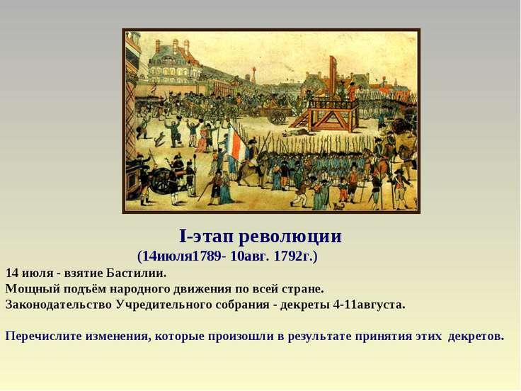 I-этап революции (14июля1789- 10авг. 1792г.) 14 июля - взятие Бастилии. Мощны...