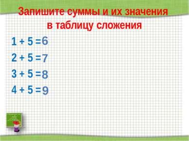 Запишите суммы и их значения в таблицу сложения 1 + 5 = 2 + 5 = 3 + 5 = 4 + 5...