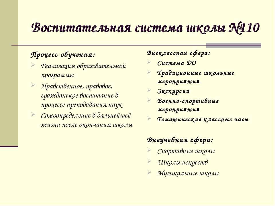 Воспитательная система школы №110 Процесс обучения: Реализация образовательно...