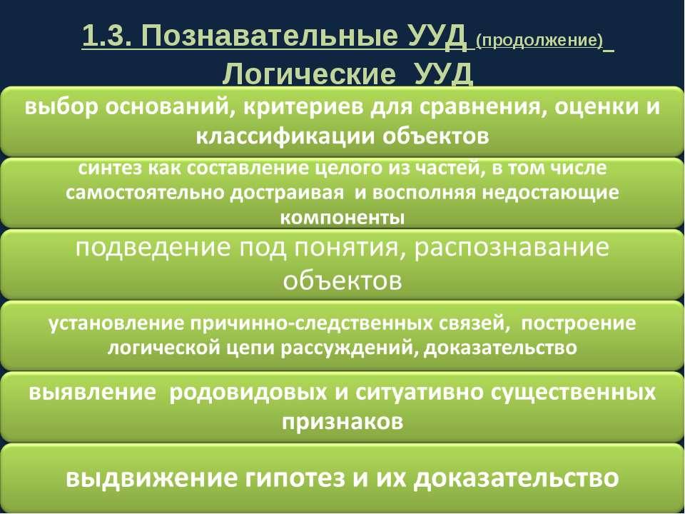 1.3. Познавательные УУД (продолжение) Логические УУД