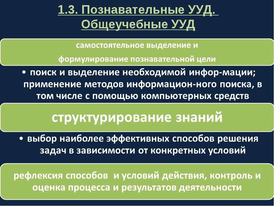 1.3. Познавательные УУД. Общеучебные УУД