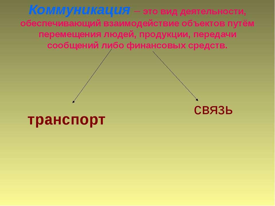 Коммуникация – это вид деятельности, обеспечивающий взаимодействие объектов п...